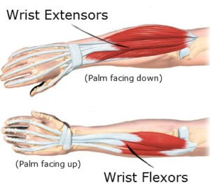 Junior Golf: Elbow and Wrist Pain